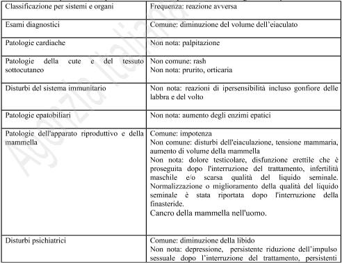 segni e sintomi del trattamento delliperplasia prostatica benigna