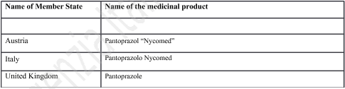 Pantoprazolo Nycomed 40 mg compresse gastroresistenti