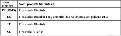 FINASTERIDE BLUEFISH