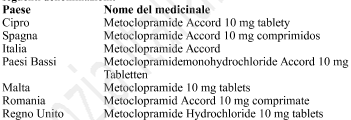 METOCLOPRAMIDE ACCORD
